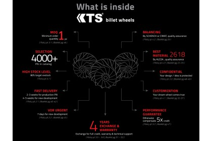 KTS Turbobilllet X – Turbo Billet Compressor Wheel | MFSS101C - S100 (41.30/58.00) 6+6 Forward