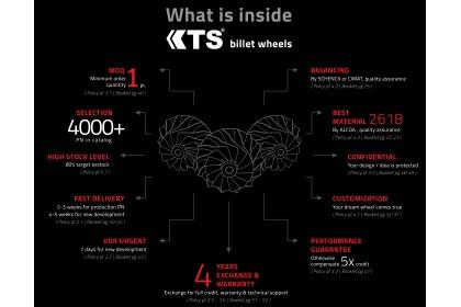KTS Turbobillet X - Turbo Billet Compressor Wheel | MFS1003C - CT10 (40.60/55.69) 6+6 Forward